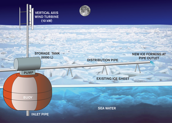Arctic Turbine Diagram