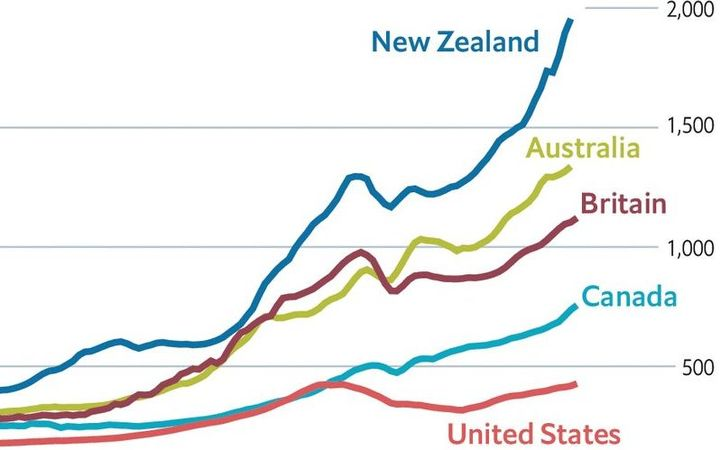 Has The Auckland Property Bubble Popped Rnz News