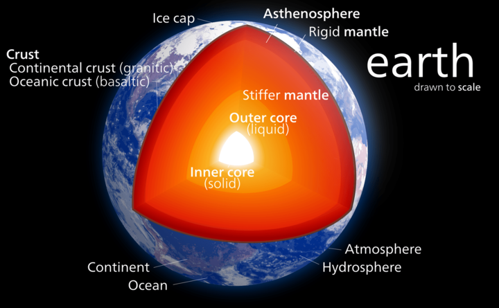 Cutaway image of the Earth's interior.