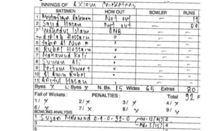 Scorecard from the match