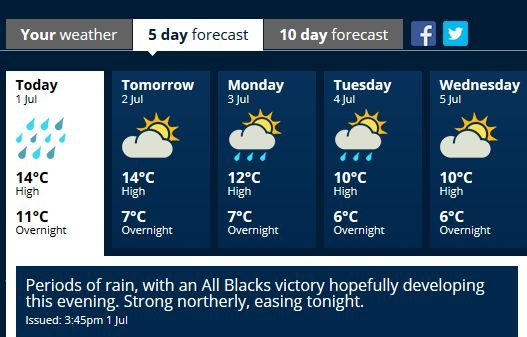The forecast on the MetService website today was for rain and (hopefully) an All Black victory.
