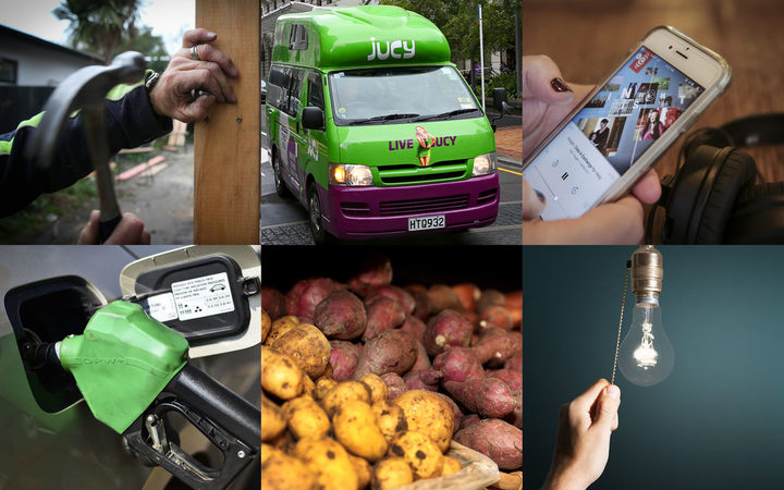Consumer prices: Building, rental vehicle, mobile phone, petrol, kumara, light switch