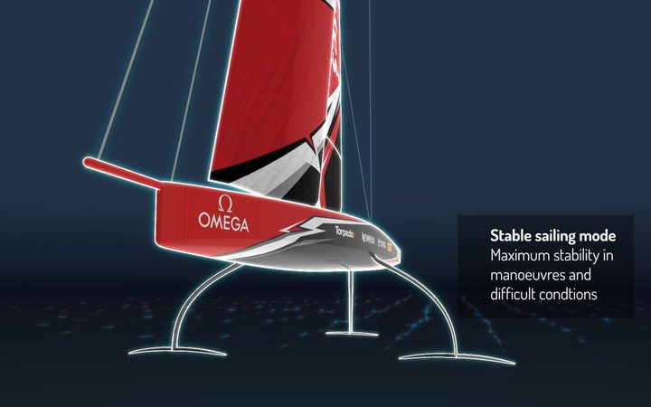 Team NZ believe the new boat could be faster both up and down wind than the previous catamarans.