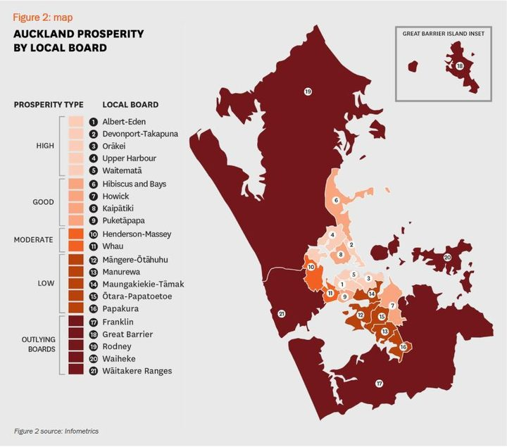 A new study underlines the prosperity gap across 21 Local Board areas.