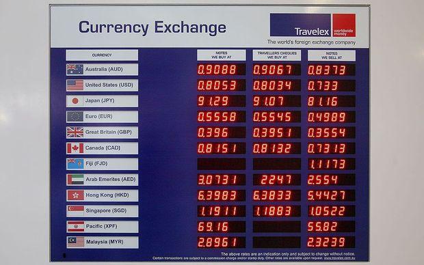 Forex exchange nz