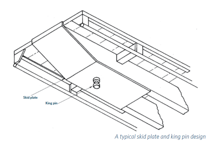 A typical skid plate and king pin design.