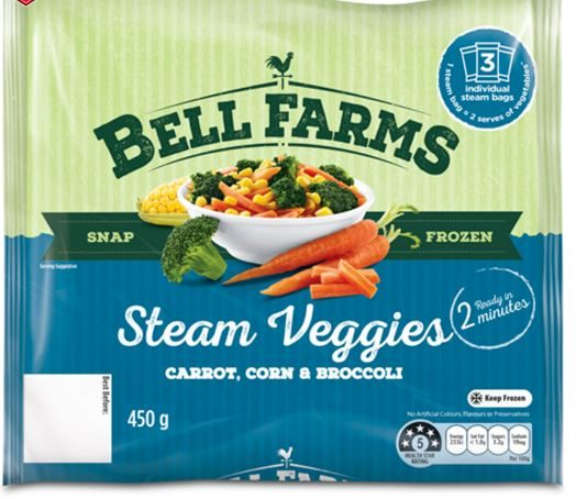 Listeria death in Victoria linked to strain found in recalled frozen vegetables