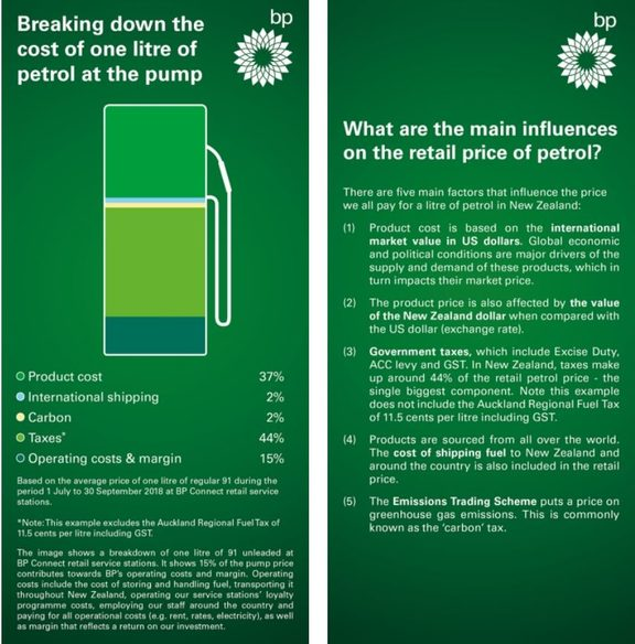 An image of the BP Fuel pamphlet.