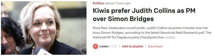 RNZ also over-reacted to a small shift in the survey.