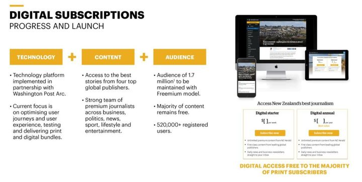 A slide from NZME's presentation detailing the paywall plan.