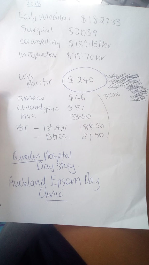 An abortion cost calculation done by the woman's GP.