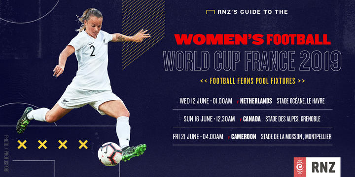 Women's Football World Cup graphic