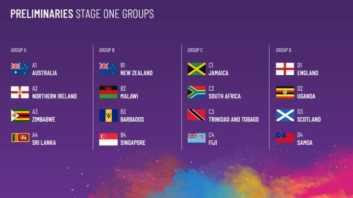 NZ is the only country ranked in the top 5 who feature in group B.
