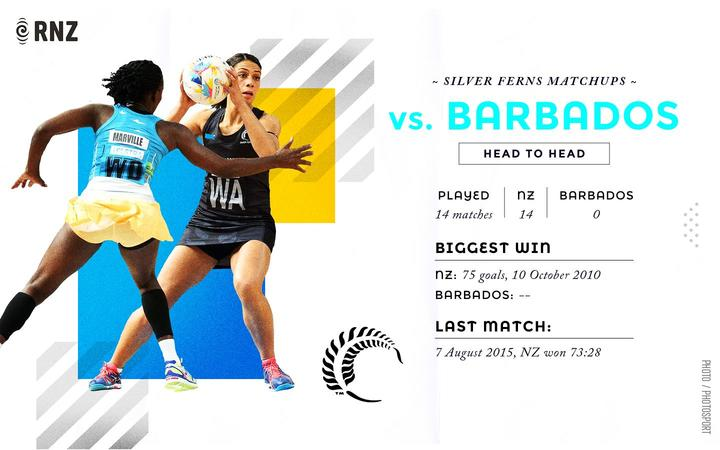 Silver Ferns vs Barbados graphic for Netball World Cup