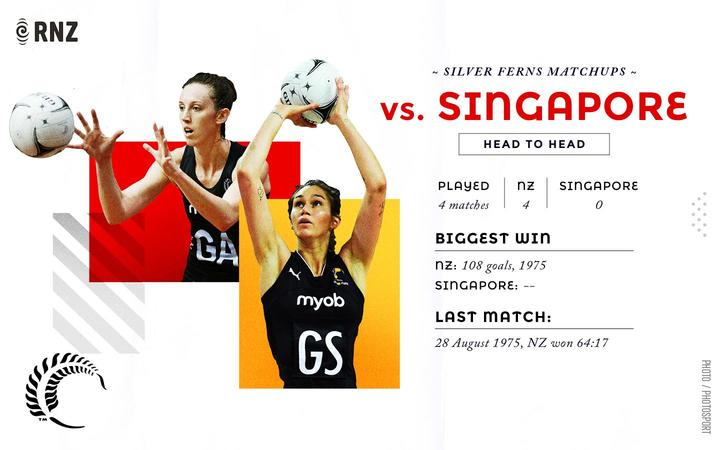 Silver Ferns vs Singapore graphic for Netball World Cup