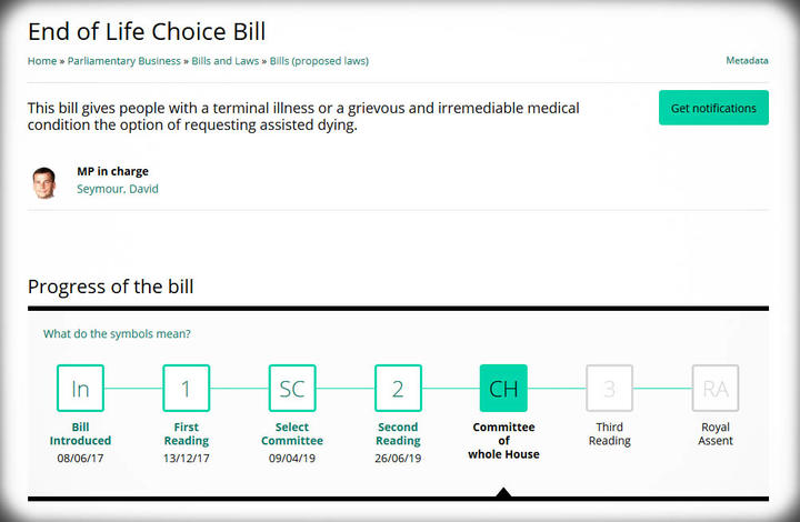A screenshop of the End of Life Choice Bills progress which is tracked on Parliament's website.