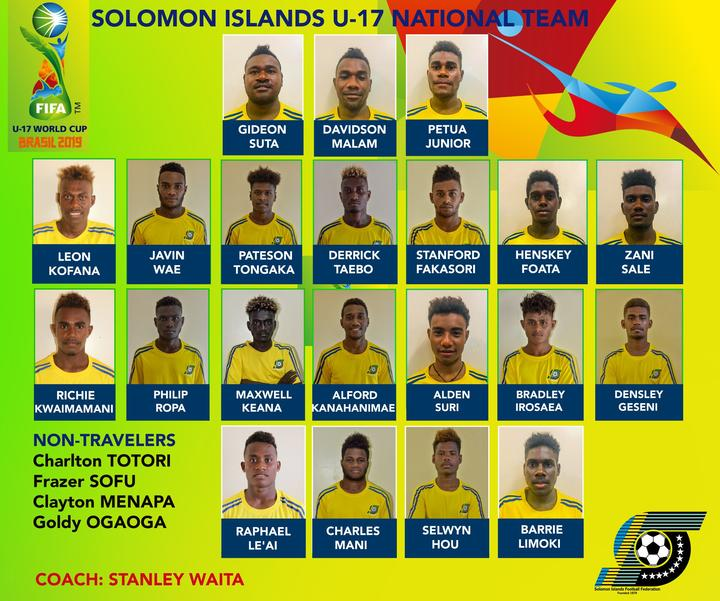 2019 FIFA U-17 World Cup squads