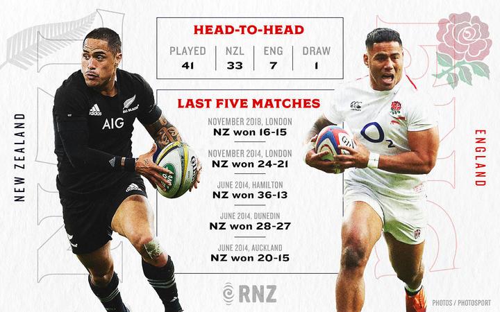 Rugby World Cup Head To All Blacks Vs England Rnz News