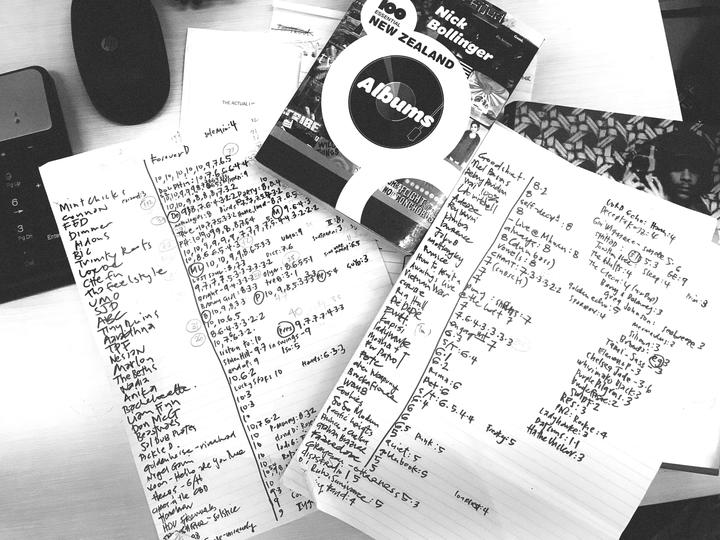 Black and white photo of handwritten list on a desk