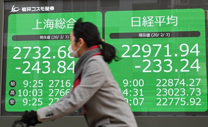 A monitor shows the Nikkei stock average rate and Shanghai Stock Exchange, SSE, falling in Tokyo on February 3, 2020 afternoon.( The Yomiuri Shimbun )
