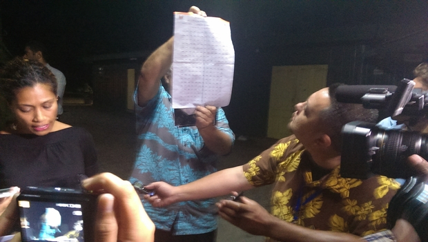 Evidence presented by opposition parties to Fiji's President, Electoral Commission and Electoral Supervisor