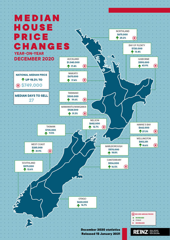 Median house prices changes year-on-year December 2020.