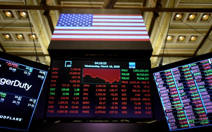 A screen shows the graph of the Dow industrial average after closing bell at the New York Stock Exchange (NYSE) on March 18, 2020 at Wall Street in New York City.