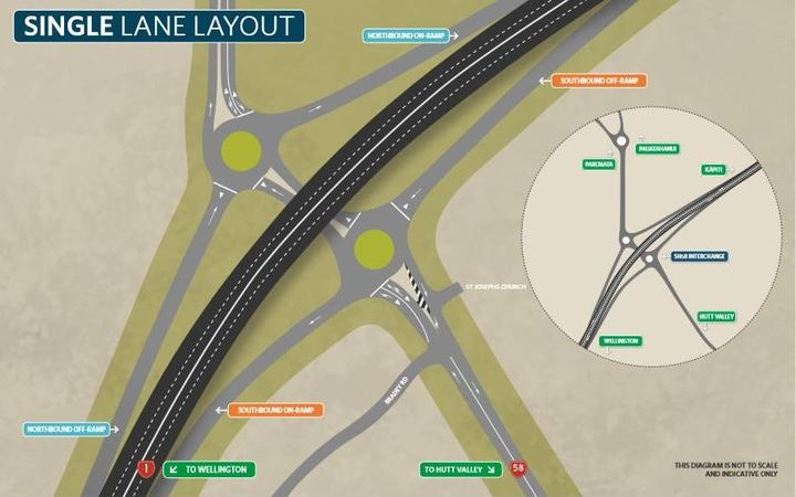 Work to widen lanes at the Pāuatahanui interchange will start on Friday, to prevent congestion on the Transmission Gully when it opens.