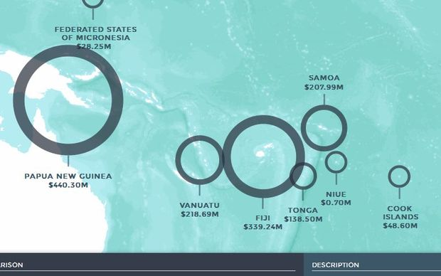 The Lowy Institute's interactive map of Chinese aid in the Pacific Photo: Lowy Institute website