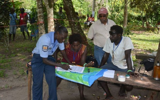 Bougainville elections