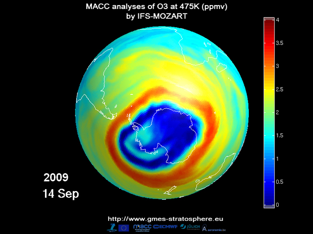 The hole in the ozone layer above Antarctica in 2009. The blue colour indicates low ozone concentration in the lower stratosphere.
