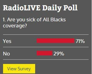 "Screenshot of online poll saying 71 per cent of Radio Live listners were ""sick of All Blacks coverage"""