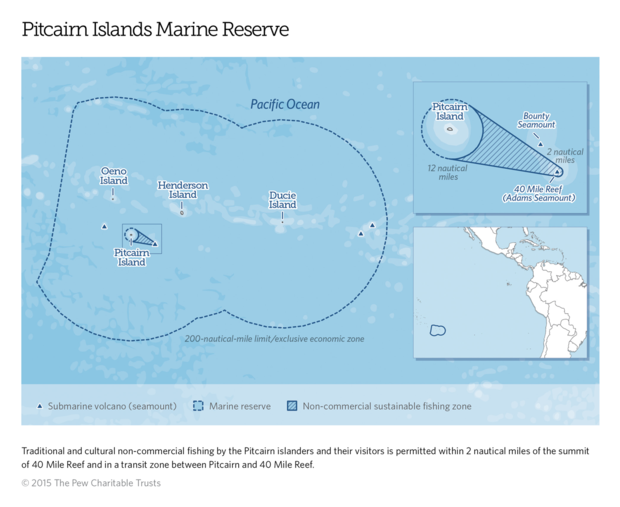 Pitcairn Islands Marine Reserve.
