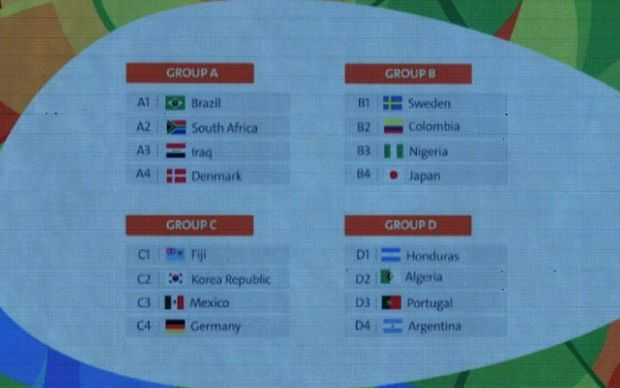 Fiji have been drawn to face South Korea, Mexico and Germany in their Olympic football debut.