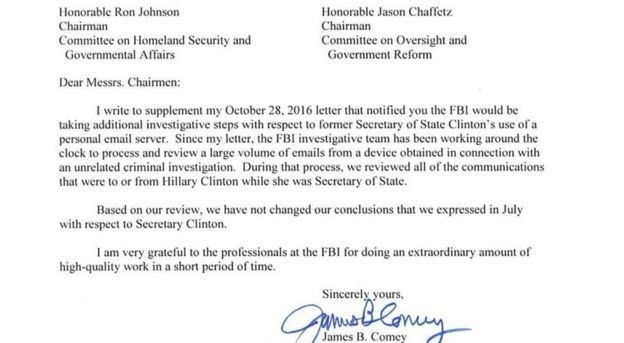 James Comey has today written to Congress to report nothing illegal had been found in the further investigation of Hilary Clinton's emails.