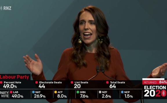 Election 2020   Labour leader Jacinda Ardern claims victory