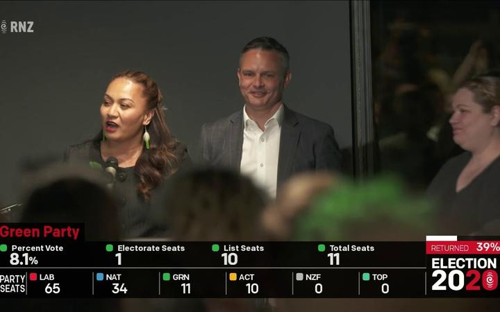 Election 2020  Green Party celebrate high numbers