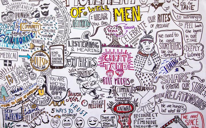 A brainstorming board from a men's wellness breakfast as part of the drive to develop a new suicide prevention approach.
