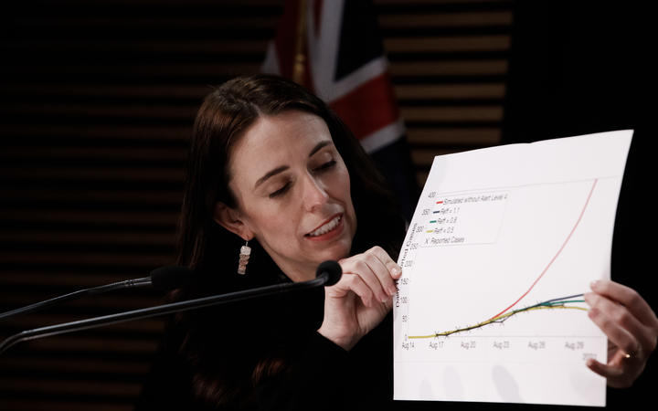 Prime minister Jacinda Ardern and Director General of Health Dr Ashley Bloomfield hold the Post Cabinet Covid 19 lockdown update in the Beehive Theatrette.