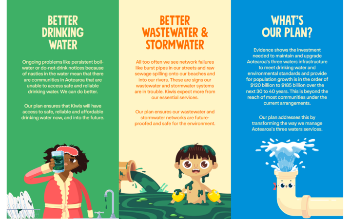 Critics say government Three Waters advertising campaign is 'irresponsible, misleading'