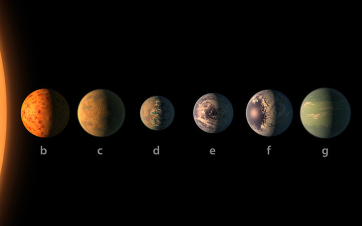 The discovery is the largest number of Earth-sized planets found in the habitable zone of a single star.
