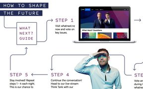 The interactive plan for TVNZ's 'What Next'