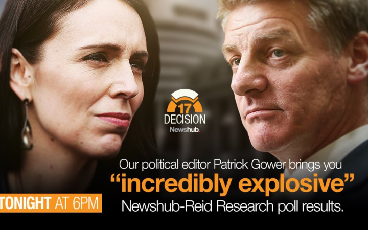 Newshub were not exactly underselling the results of its latest opinion poll this week.