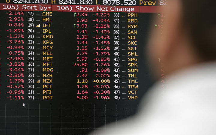 New Zealand's share market immediately fell two percent on opening