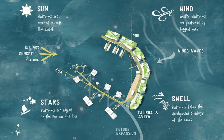 A concept design for Blue Frontiers' French Polynesia floating community