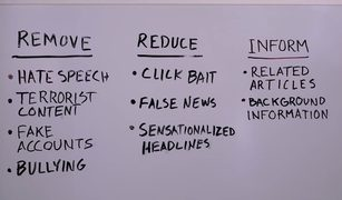 Facebook busts out the whiteboards to brainstorm its fake news strategy.