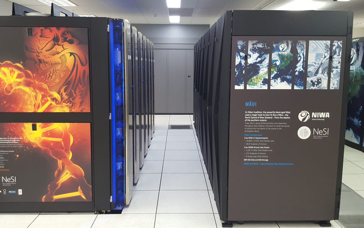 The supercomputers