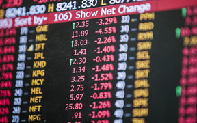 New Zealand's sharemarket has immediately fallen two percent after opening after the Waitangi Day closure. Global markets have been left reeling in the biggest one-day fall on Wall Street since 2011.