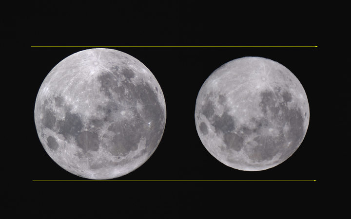 A perigee moon (left) occurs when the Moon is at its closest approach to Earth and looks about 15 per cent bigger and up to 30 per cent brighter than a full moon at apogee (when the Moon is furthest away from the Earth).