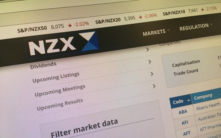 New Zealand's NZX50 opened down more than two percent in the wake of volatile US trading